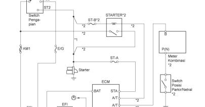 Wiring Diagram Pengapian Sepeda Motor