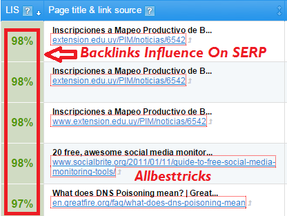 how i made 450+ backlinks with in a month to my newly started blog by following these tricks and tips.These will help you to get quality backlinks