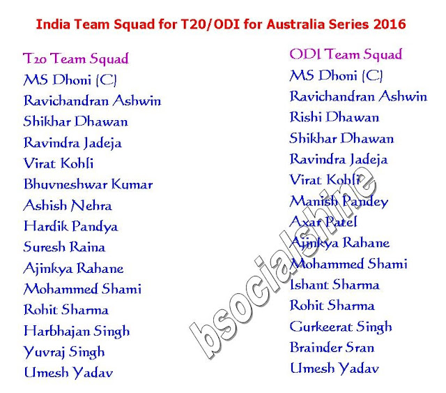 india team squad for australia series 2016,india ODI team squad for australia,india t20 team squad for australia,india team squad,indian player,india player list,india vs australia 2016 series,ODI india tam,t20 india tema,player,Yuvraj Singh,Ashish Nehra,final player list,confirmed player,india 11 player for australia series,2016 series team,indian cricket player,indian team squad,cricket,Indian T20 & ODI Team Squad for Australia Series 2016 Indian T20 & ODI Team Squad for Australia Series 2016  Click this link for more detail..   MS Dhoni (C), Ravichandran Ashwin, Shikhar Dhawan, Ravindra Jadeja, Virat Kohli, Bhuvneshwar Kumar, Ashish Nehra, Hardik Pandya, Suresh Raina, Ajinkya Rahane, Mohammed Shami, Rohit Sharma, Harbhajan Singh, Yuvraj Singh, Umesh Yadav, Rishi Dhawan, Manish Pandey, Axar Patel, Ishant Sharma, Gurkeerat Singh, Brainder Sran,
