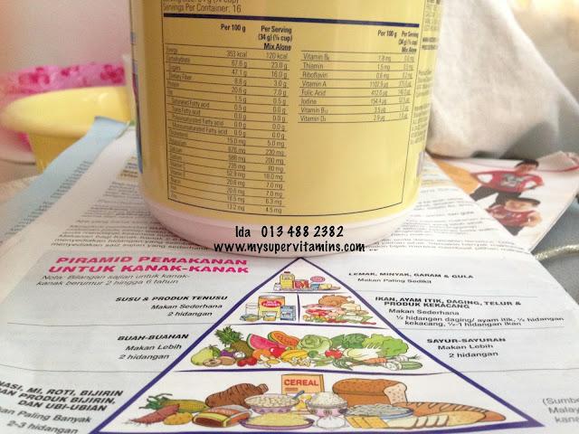 Mealshakes untuk penuhi keperluan nutrisi