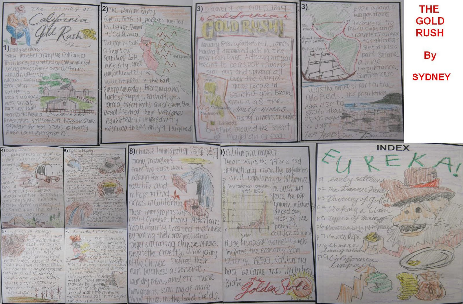 there are also two projects that i love giving to students during this unit the oregon trail and the gold rush here s a few examples that my students