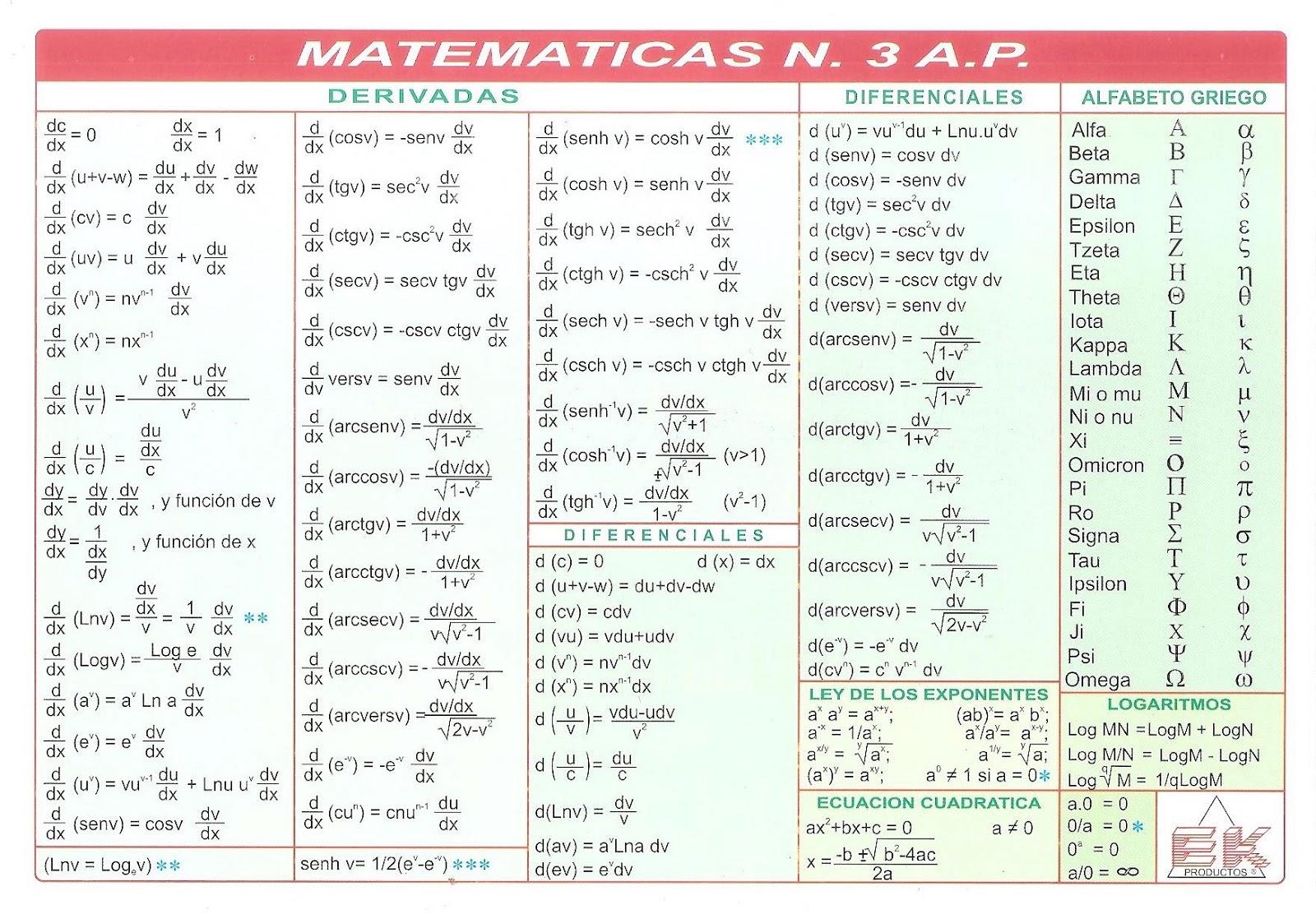 Tabla de derivadas e integrales for Table de 0 6