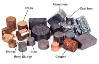 MCX Base Metals Zinc and Nickel Tips
