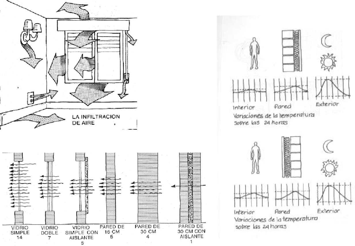 planos y obras: arquitectura bioclimática