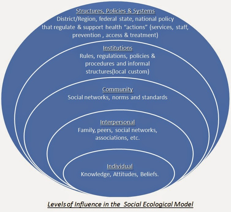 crisis situation theories Situational crisis communication theory  coombs suggests that effective crisis response depends on the assessment of the situation and the related.