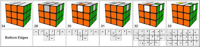 06 solución visual rubik 3x3x3