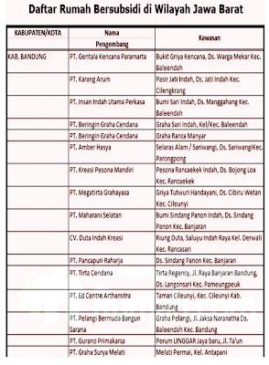 Image Result For Rumah Bersubsidi Flpp