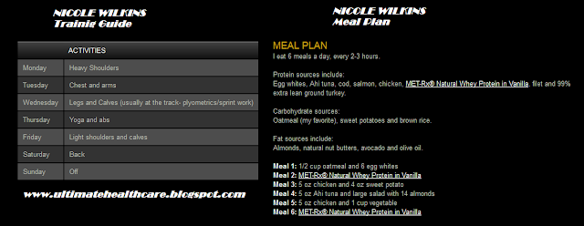 Nicole Wilkins Diet Plan
