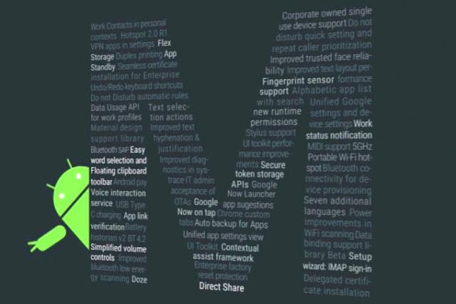Android M resmi diperkenalkan di Google I/O, bawah beberapa perubahan desai UI dan 55 fitur baru