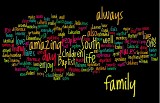 wordle about me