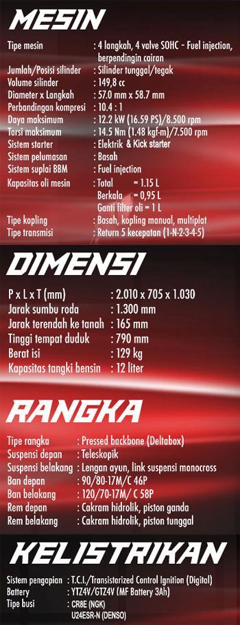 Spesifikasi Motor Yamaha New V-ixion