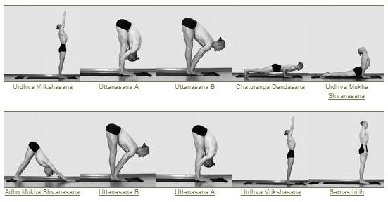 The flow of a sun salutation a are in order of