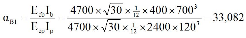 Perhitungan Pelat lantai