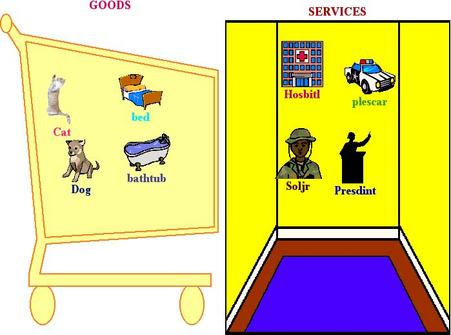 differences between goods and services There are obvious differences between goods and services that are analyzed based on characteristics of each a good is a tangible object used either once or repeatedly.