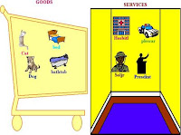 Essential differences between services and goods