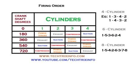 mercruiser alpha one power trim wiring diagram images oildyne mercruiser tilt trim wiring diagram on mercruiser outdrive wiring