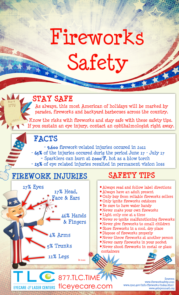Stay Safe this firework season, protect your vision.