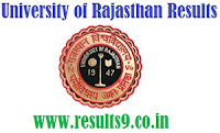 University of Rajasthan M.Sc Geology Previous Results 2013