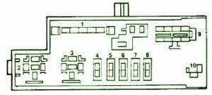 Chevrolet Fuse Box Diagram: Fuse Box Chevrolet Lumina Center 1991 DiagramChevrolet Fuse Box Diagram - blogger