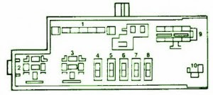 chevrolet fuse box diagram fuse box chevrolet lumina center 1991 fuse box chevrolet lumina center 1991 diagram