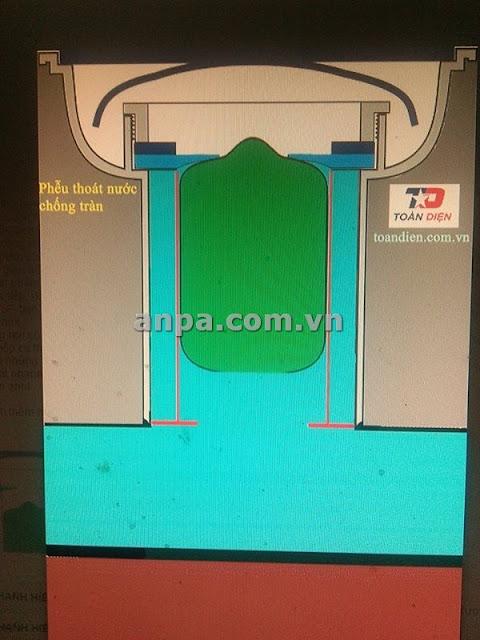 http://anpa.com.vn/shop/pheu-thoat-nuoc-chong-tran-td-102/