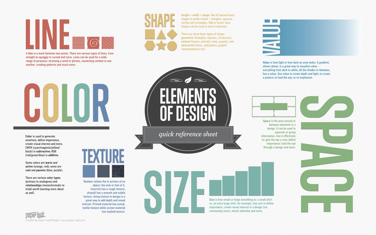 Three Elements Of Design : The monkey buddha helpful design infographics
