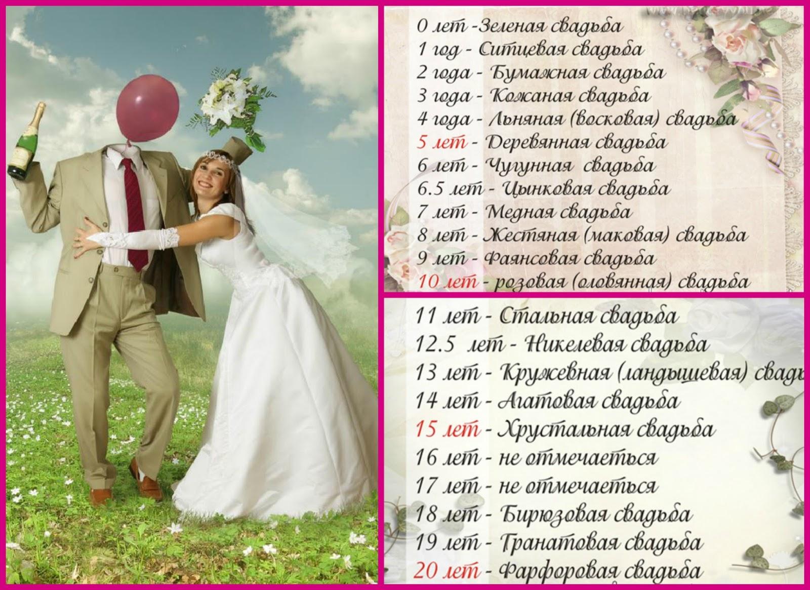Свадебные поздравления по дате