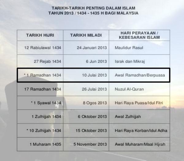 Tarikh Puasa Bulan Ramadhan 2013 Di Malaysia