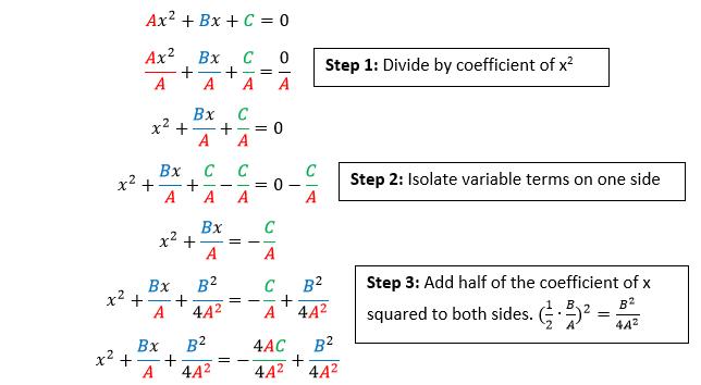 MathTalk with JD: Deriving the Quadratic Formula