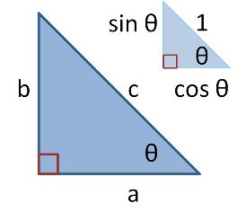 Основное тригонометрическое тождество. Основное тригонометрическое тождество Пифагора синус и косинус. Теорема Пифагора в тригонометрии и треугольнике. Математика для блондинок.