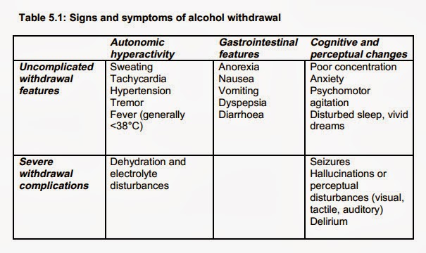 how to avoid alcohol withdrawal symptoms