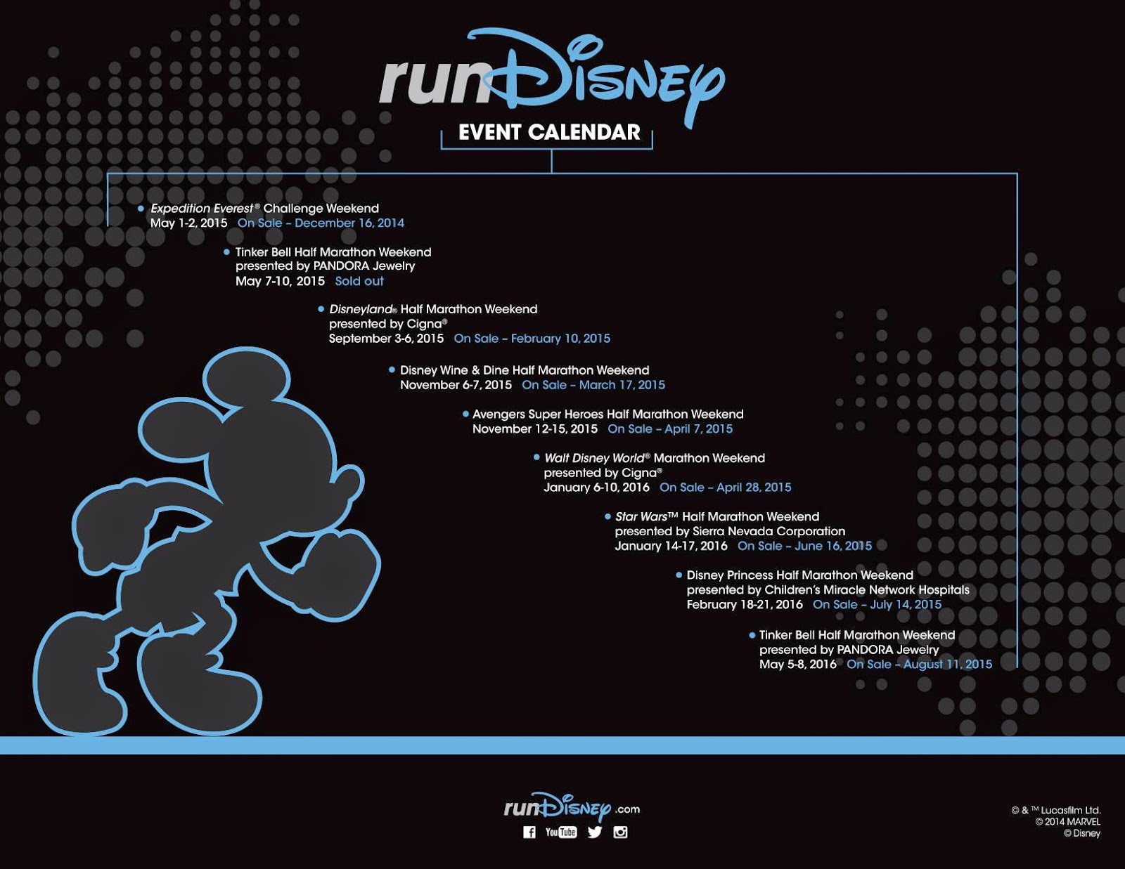 2015 - 2016 runDisney Schedule