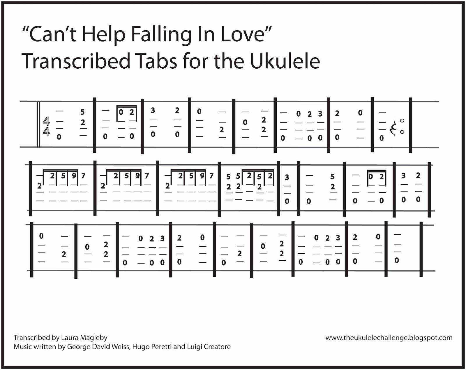 Luxury Help Ukulele Chords Images Beginner Guitar Piano Chords