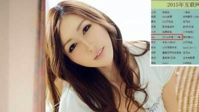 Bintang Film Porno Jepang