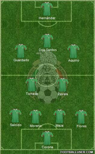 Copa das Confederações México jogo