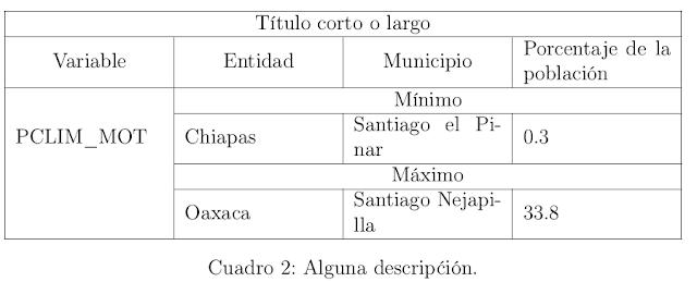 Tablas complejas en Latex