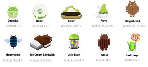 Cara Mengetahui Versi OS Android Yang Anda Gunakan