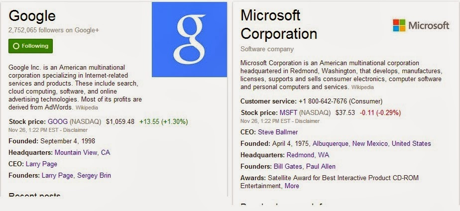 Compare: Google's and Microsoft's Business/Stock rate on Nov end 2013 : Intelligent Computing