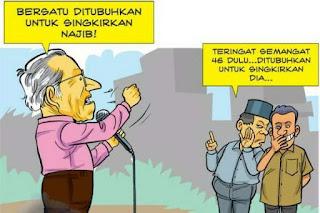 Siapa Patut Ketuai Pakatan Pembangkang, Mahathir Atau Anwar?