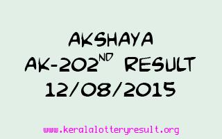 Akshaya AK 202 Lottery Result 12-8-2015