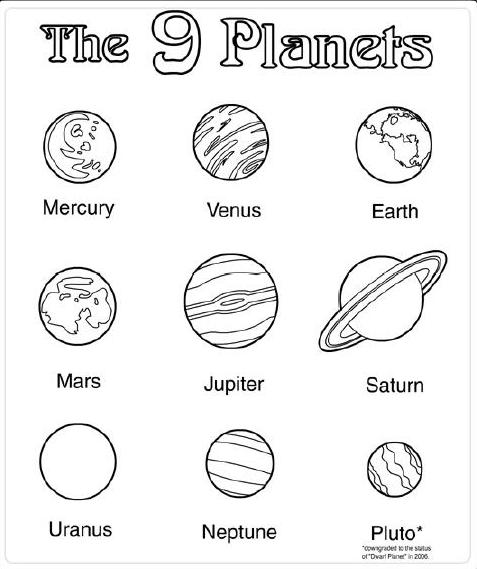 planets coloring page - planet moon coloring pages coloring pages