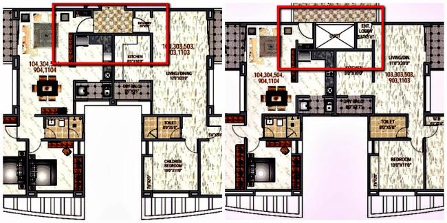 Vastu For Guest Room For East Facing House