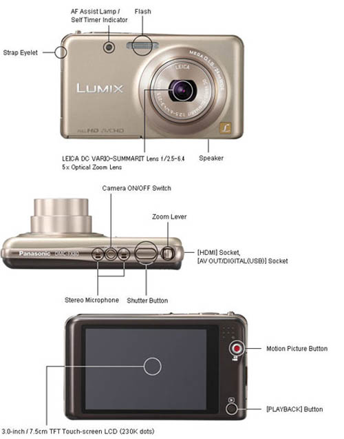 Panasonic-Lumix-FX80-Preview