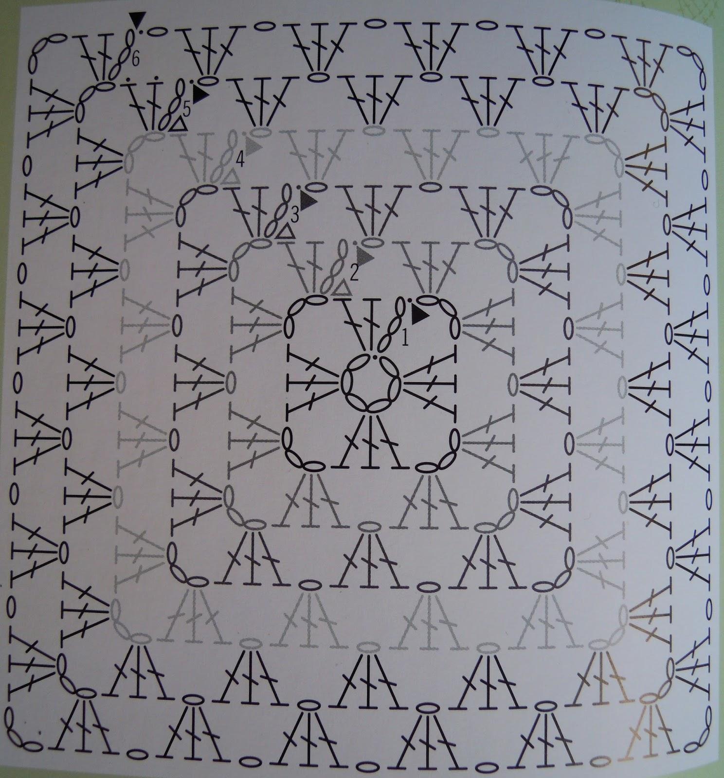 My crochet bubble: Estuche a ganchillo