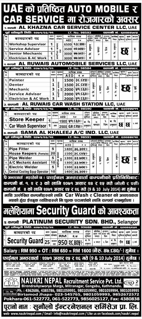 Jobs For Store Keeper and Supervisor
