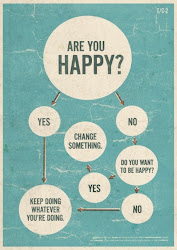 Are YOU happy ???