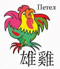 Китайски хороскоп 2014 Петел