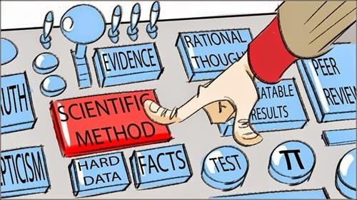 Ativar método científico!
