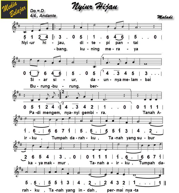 Chord Gitar Ditinggal Rabi Versi Indonesia: Hymne Guru Lagu Wajib Hymne Guru Lagu Wajib Apexwallpapers Com