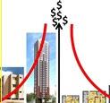 O Coeficiente de Aproveitamento e a valorização do solo